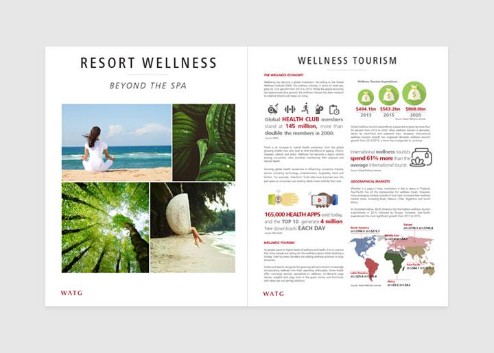 WATG-strategy-whitepaper-resort-wellness